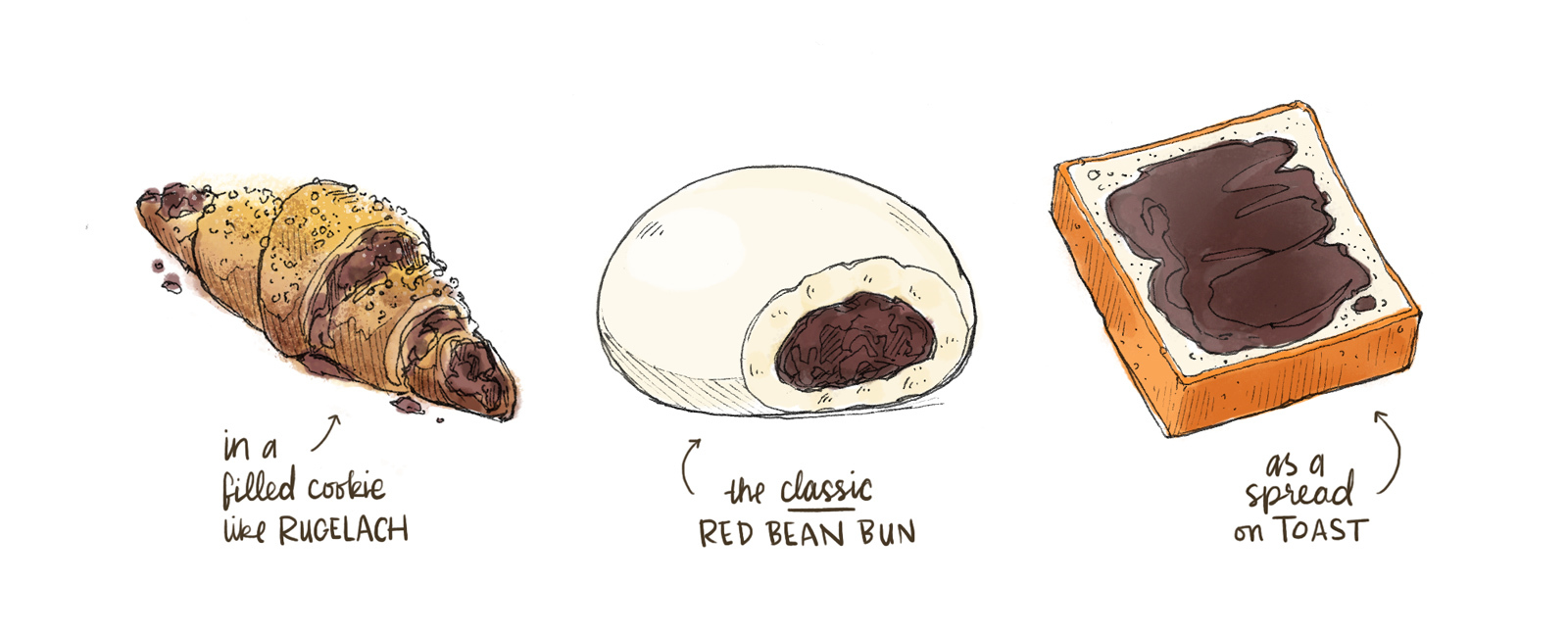 Red bean three ways